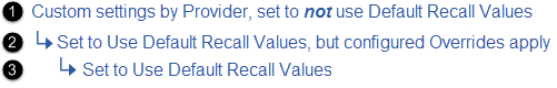 Recalls-Prioritisation